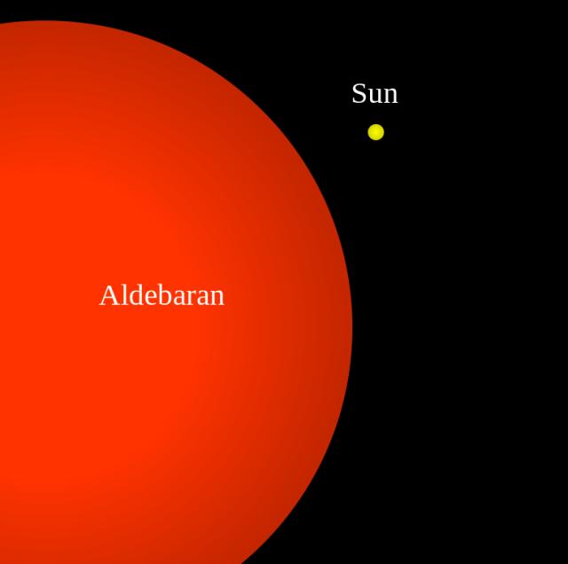 Aldebaran-Sun_comparison-102414