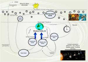 Diagram #1: The Death Trap
